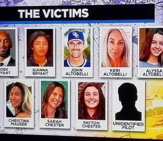 Identities of the nine victims who died in tragic Kobe Bryant helicopter crash