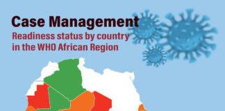 Coronavirus case management data by the World Health Organization (WHO)