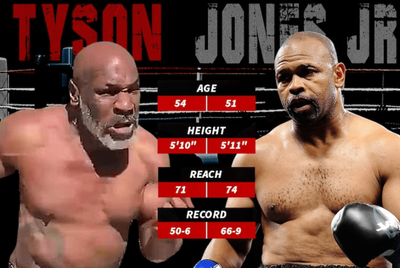 Mike Tyson to fight Roy Jones Jr. in exhibition boxing match this September