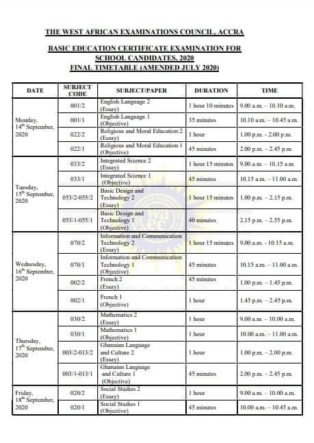 Read: BECE timetable out! 4