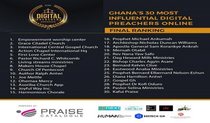 Ghana's 30 most influential online preachers announced